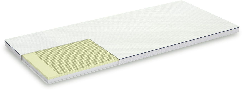 Dormeo Air+ Adapt Topper